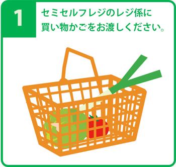 スーパーマーケットいちい|セミセルフレジお会計の流れ1 - セミセルフレジのレジ係に買い物かごをお渡しください。
