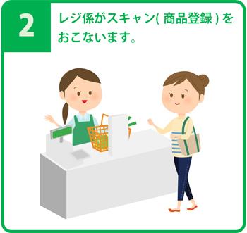 スーパーマーケットいちい|セミセルフレジお会計の流れ2 - レジ係がスキャン( 商品登録 ) をおこないます。