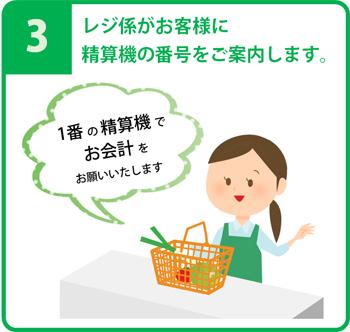 スーパーマーケットいちい|セミセルフレジお会計の流れ3 - レジ係がお客様に 精算機の番号をご案内します
