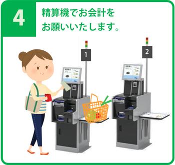 スーパーマーケットいちい|セミセルフレジお会計の流れ4 - 精算機でお会計をお願いいたします。